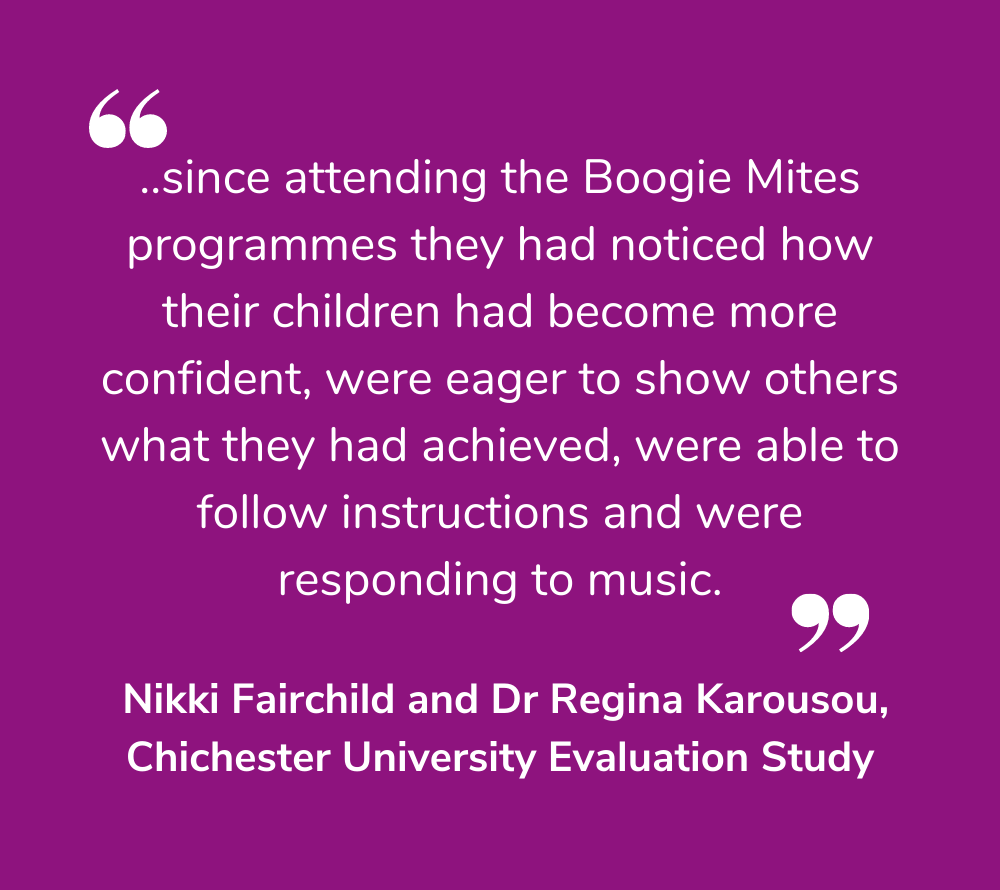 Boogie Mites Impacts Children
